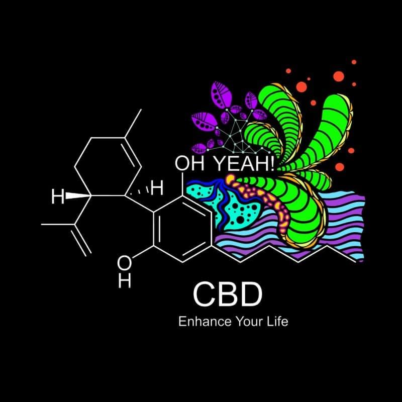can cbd lotion make you fail a drug test